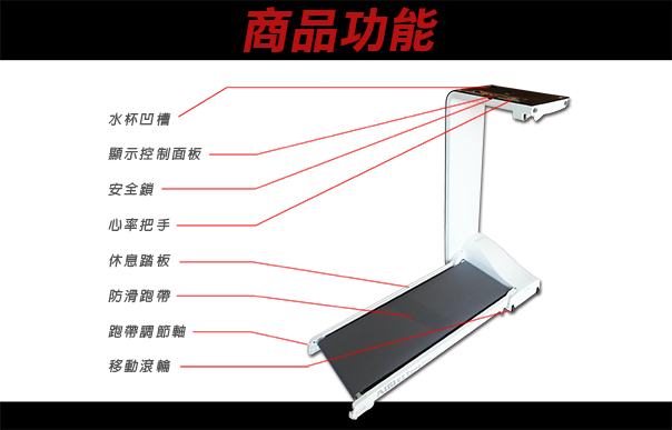 AIBI酷跑機 / 晶璽Qrun酷跑機摺疊跑步機