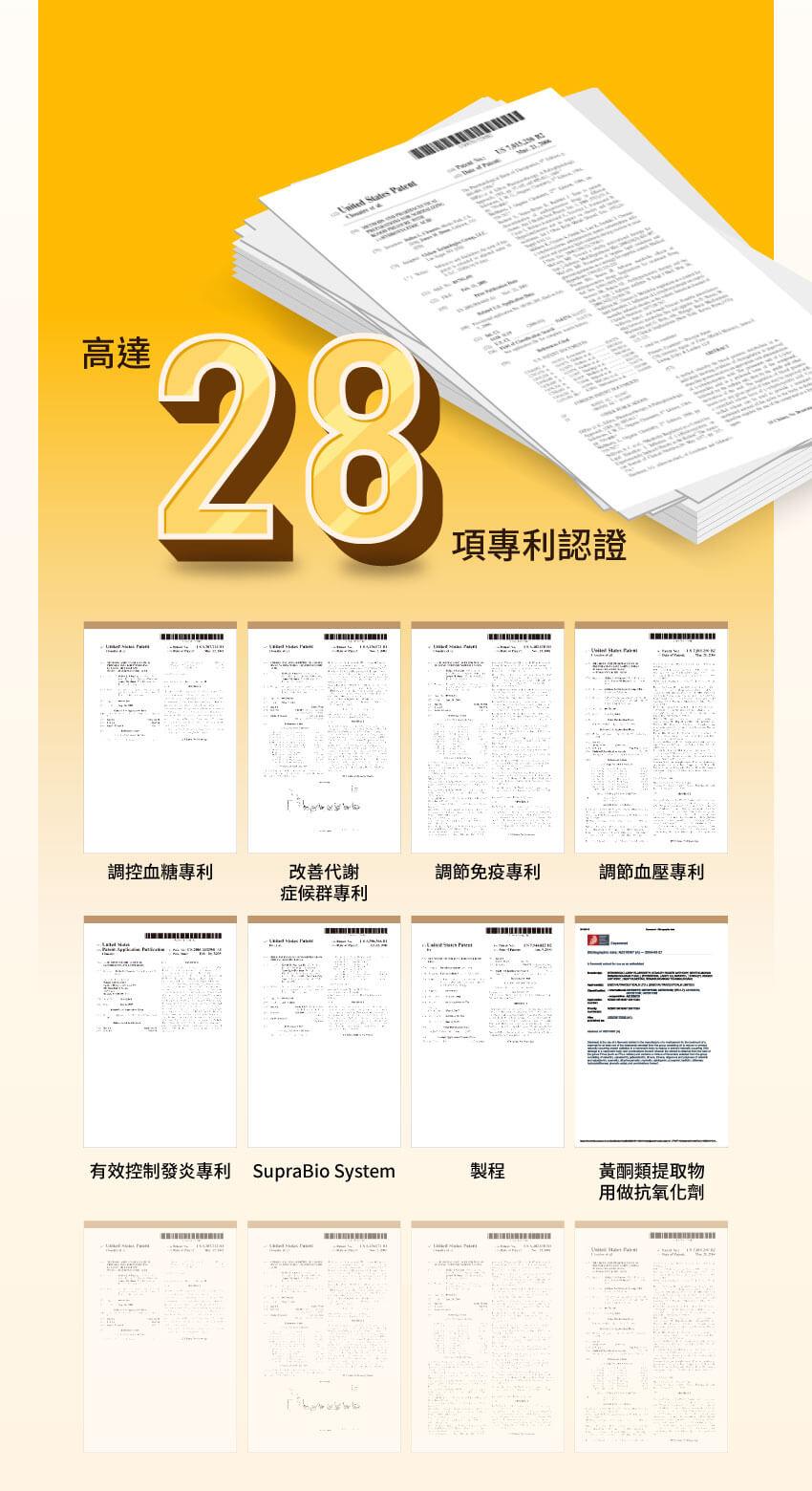 SBH高達28項專利認證